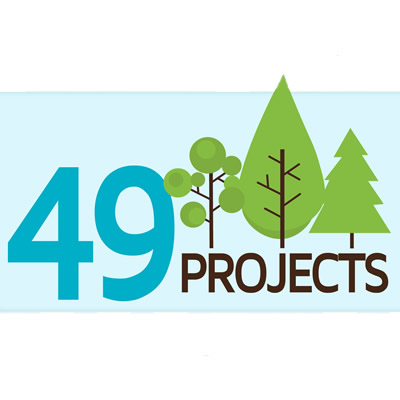Forty-nine projects were approved for funding in 2016 with a combined total of $1.07 million from Columbia Basin Trust's Environment Grants program.