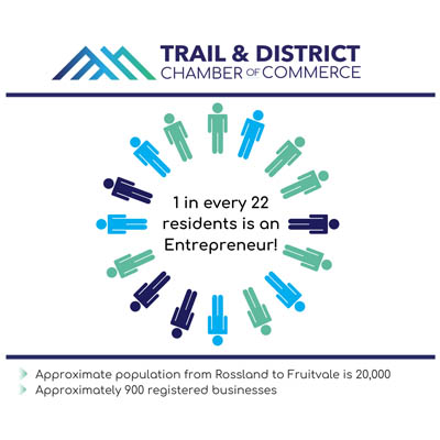 Trail Chamber of Commerce logo