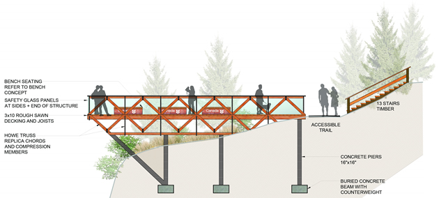 A concept sketch for the new Kicking Horse River: Scenic Viewpoint being built in Golden, B.C.