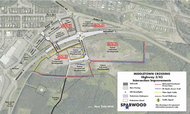 The Middletown Crossing site map shows the improvements that have been done at the intersection of Highways 3 and 43 in Sparwood.
